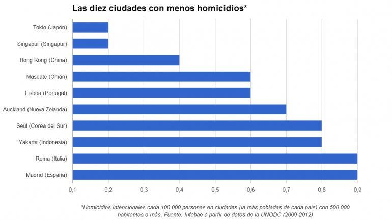 10 ciudad mas pobladas dela republica mexicana: