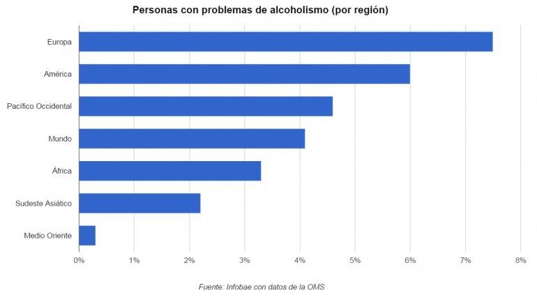 Que sufren las mujeres de los alcohólicos