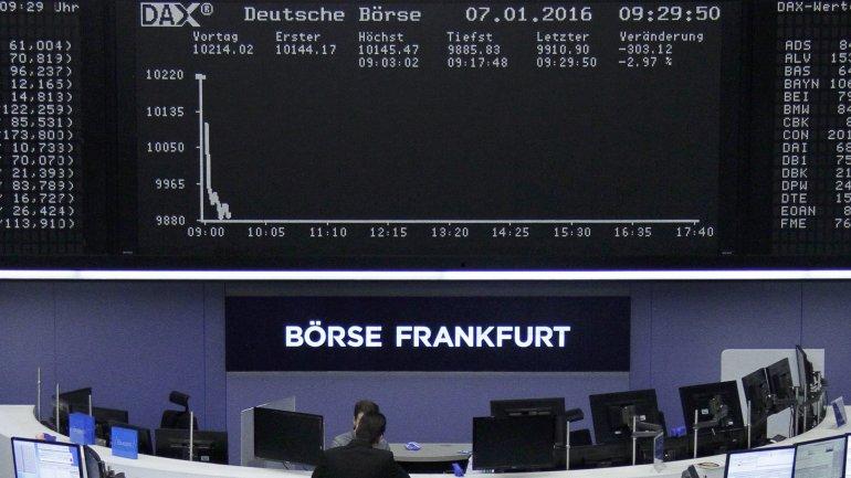 La caída de la bolsa de Frankfurt en la apertura del 7 de enero de 2016