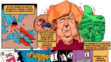 Angela Merkel y la política de inmigración en Alemania.