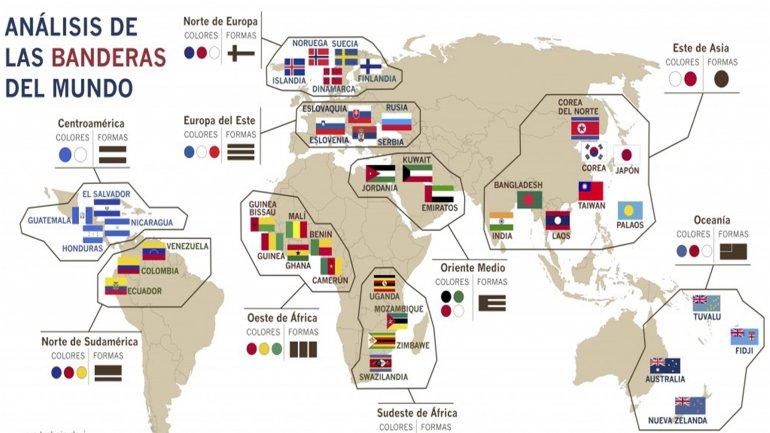 Las historias detr 225 s de las banderas del mundo taringa