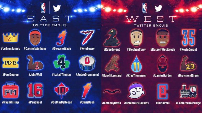 Los 24 emojis de los jugadores que estarán en el All Star Game de la NBA