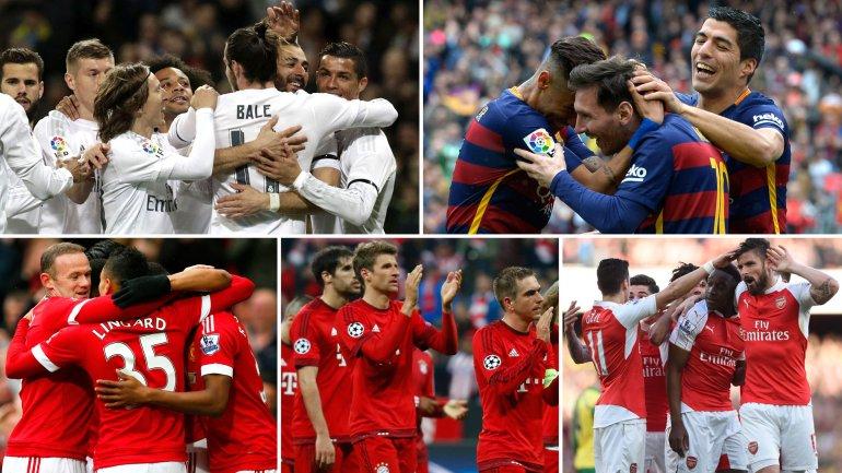 Real Madrid vuelve a liderar el ranking por cuarto año consecutivo