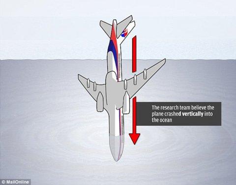 El misterio del Malaysia MH370 - Página 9 0012794133